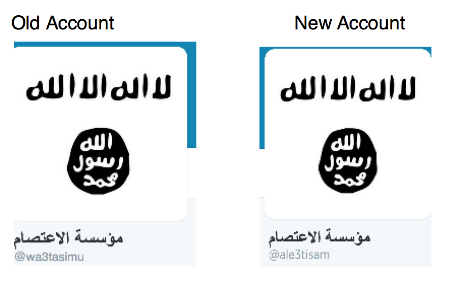 ISIS Old account-New account