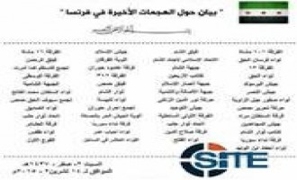 Syrian Rebel Groups Denounce Paris Attacks, Identify Common Enemies as Syrian Regime and IS