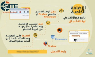 IS' 'Amaq News Agency Releases Updated Web Browser Extensions to Reach its Website