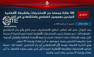 IS' Khorasan Province Claims Killing and Wounding Total of 120 Afghan Intel and Police in 2 Suicide Attacks in Kabul