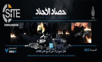 IS' al-Hayat Identifies 184 Casualties in 76 Attacks in Statistical Breakdown of Ops (December 13-19)