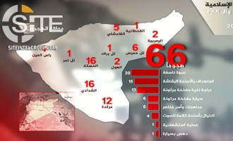 IS Infographic Identifies 66 Attacks on SDF and Coalition Forces in Hasakah in 100 Days