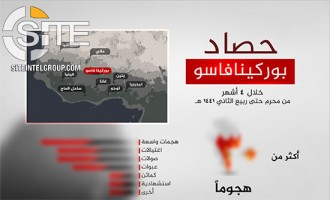 IS Infographic Reports 156 Casualties in 4 Months of ISWAP Attacks in Burkina Faso