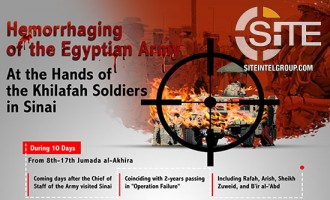 IS Promotes Losses to Egyptian Soldiers in 10 Days in Naba 223 Infographic