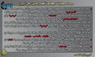 AQIM Reports Ansar Dine Seizing Barracks, Attacking Chadian and French Forces in Northern Mali