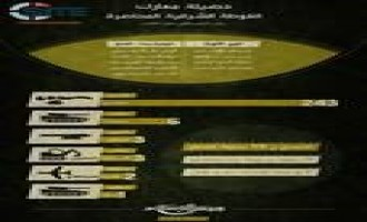 Jaish al-Islam Infographic Reports Over 240 Pro-Regime Forces Killed in January
