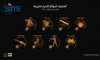 AQAP Infographic Claims 137 Operations in Four Months