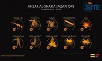 AQAP Publishes Quarterly Report on Operations, Claims 205 Attacks Including Charlie Hebdo Raid
