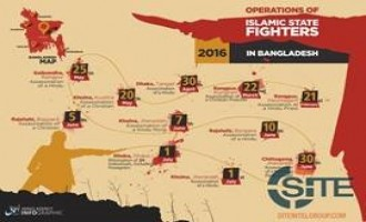 IS' 'Amaq Publishes Infographic on IS-Claimed Attacks in Bangladesh in 2016