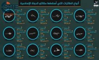 IS-Linked 'Amaq Publishes Infographic on Types of Aircraft Downed by IS