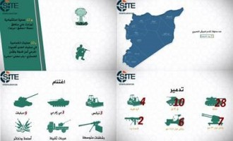 HTS Video Outlines Military Achievements in First 100 Days